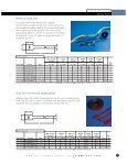 Grip Ties - Dixie Construction Products - Page 3