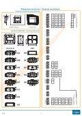 DUAL INPUT PRESSURE INDICATOR D A TA SHEET F151 - DUAL ... - Page 3
