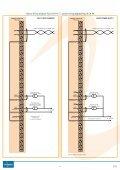 DUAL INPUT PRESSURE INDICATOR D A TA SHEET F151 - DUAL ... - Page 4