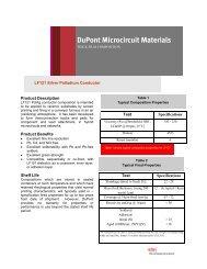 LF121 Silver Palladium Conductor - DuPont