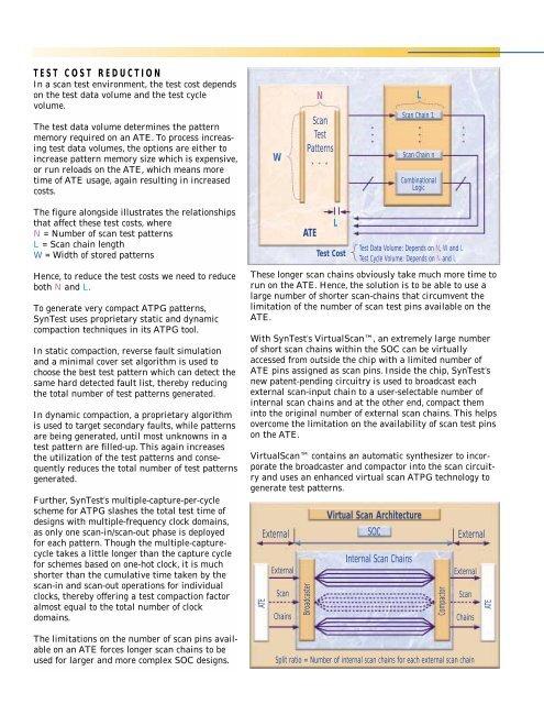 VirtualScan™ - Syntest