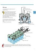 The 1.4-ltr. 16V 55kW Engine - Volkswagen Technical Site - Page 7
