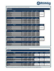 LCL Import Sailing Schedules November 2012