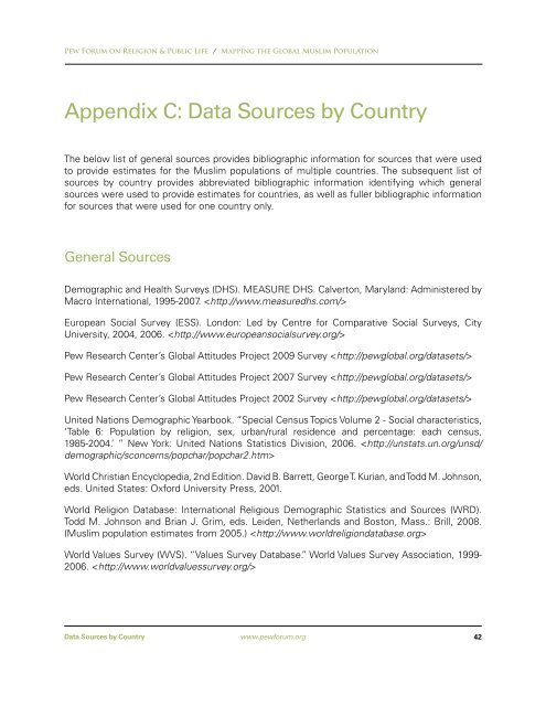 Appendix C: Data Sources by Country - Pew Forum on Religion