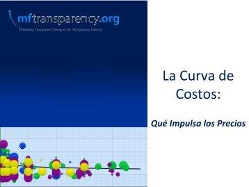 La Curva de Costos: - MFTransparency.org