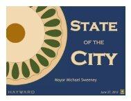 of the - City of HAYWARD