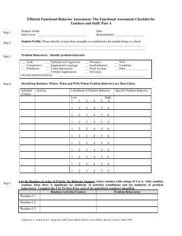 Functional Assessment Checklist For Teachers And Staff FactsA
