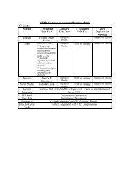 CHMS Common Assessment Planning Matrix 6th grade: Subject 1st ...