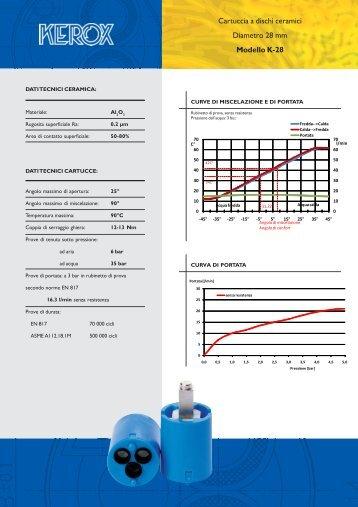 Cartuccia a dischi ceramici Diametro 28 mm Modello K-28