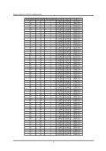 1 Metoda pomiaru - Page 3