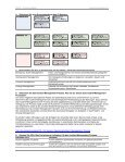 System & Service Management - ThomasGalliker.ch - Page 2
