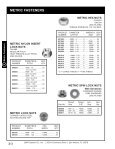2 Metric Fasteners.indd - S&R Fastener Co., Inc. - Page 3
