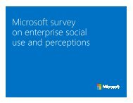 Microsoft survey on enterprise social use and perceptions