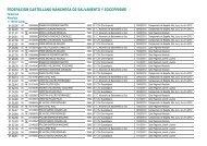 Ranking 11/12 - Federación de Salvamento y Socorrismo de ...