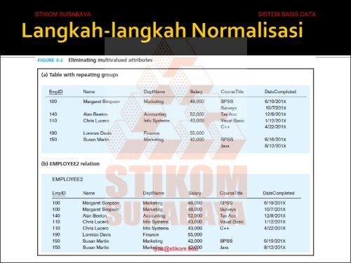P10 - Blog Sivitas STIKOM Surabaya