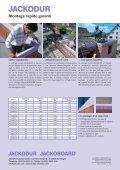 JACKODUR Coffrage Isolant JDS - Jackon Insulation - Page 2