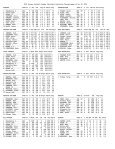 Conference Team Leaders - Pioneer Football League - Page 4