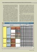 Terrorismus und Aufstandsbekämpfung - Seite 4