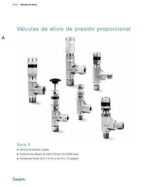 Válvulas de alivio de presión proporcional Serie R (MS ... - Swagelok