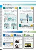 WJ200シリーズ - 株式会社 日立産機システム - Page 4