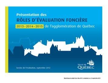 Présentation des rôles d'évaluation foncière 2013 ... - Ville de Québec
