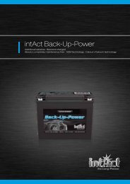 intAct Back-Up-Power