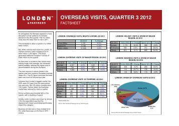 OVERSEAS VISITS, QUARTER 3 2012