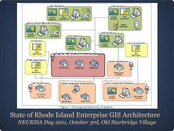 State of Rhode Island Enterprise GIS Architecture Plan - NEURISA