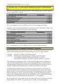 Gemeinderatssitzung 11. Dezember 2008 (285 KB) - .PDF - Wolfsthal - Page 4