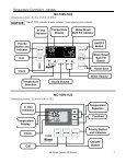 VB Series Outdoor LS Manual EN FR - Rinnai - Page 7
