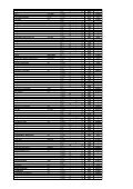 N-P - Comune di Terni - Page 2