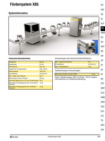 FördersystemAluminium X85.pdf - imr-fabrikautomation.com