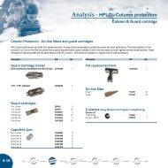 HPLC Columns protection - Interchim