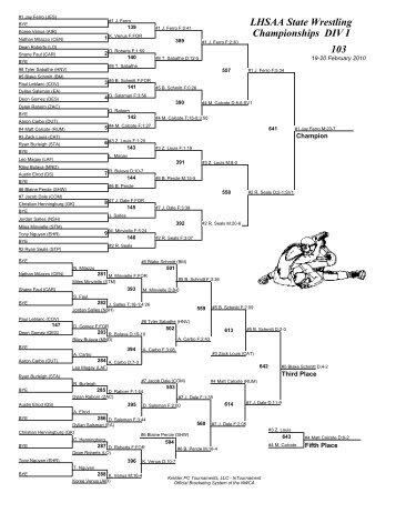 LHSAA State Wrestling Championships DIV I Brackets
