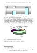 raport nr 7/10 rynek elementów i podzespołów elektronicznych oraz ... - Page 6