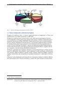 raport nr 7/10 rynek elementów i podzespołów elektronicznych oraz ... - Page 7