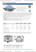 Вентиляторы дымоудаления DVG - Page 2