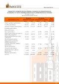 Finanšu rādītāji par 2008.gada 2. ceturksni - Baltikums - Page 4
