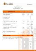 Finanšu rādītāji par 2008.gada 2. ceturksni - Baltikums - Page 5