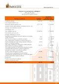 Finanšu rādītāji par 2008.gada 2. ceturksni - Baltikums - Page 6