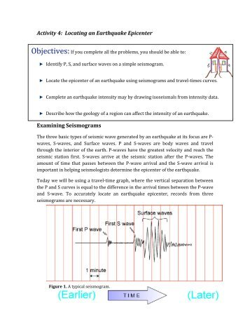 Locating an earthquake's Epicenter - GeoGebra