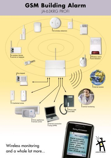GSM Building Alarm