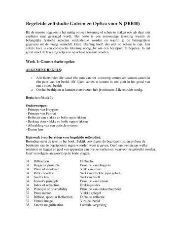 Begeleide zelfstudie Golven en Optica voor N (3BB40)