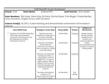 CSIP/SMART Goals Worksheet - Oldham County Schools