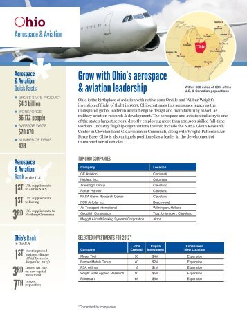 Ohio Aerospace and Aviation Industry Snapshot - JobsOhio