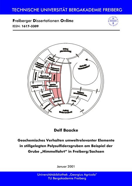 form 1065 line 13l  Delf Baacke Geochemisches Verhalten umweltrelevanter ...