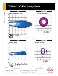 Trilliant® ISO Plot Comparison - Page 2