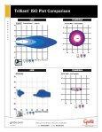 Trilliant® ISO Plot Comparison - Page 4