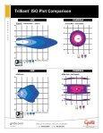 Trilliant® ISO Plot Comparison - Page 5