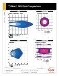 Trilliant® ISO Plot Comparison - Page 7
